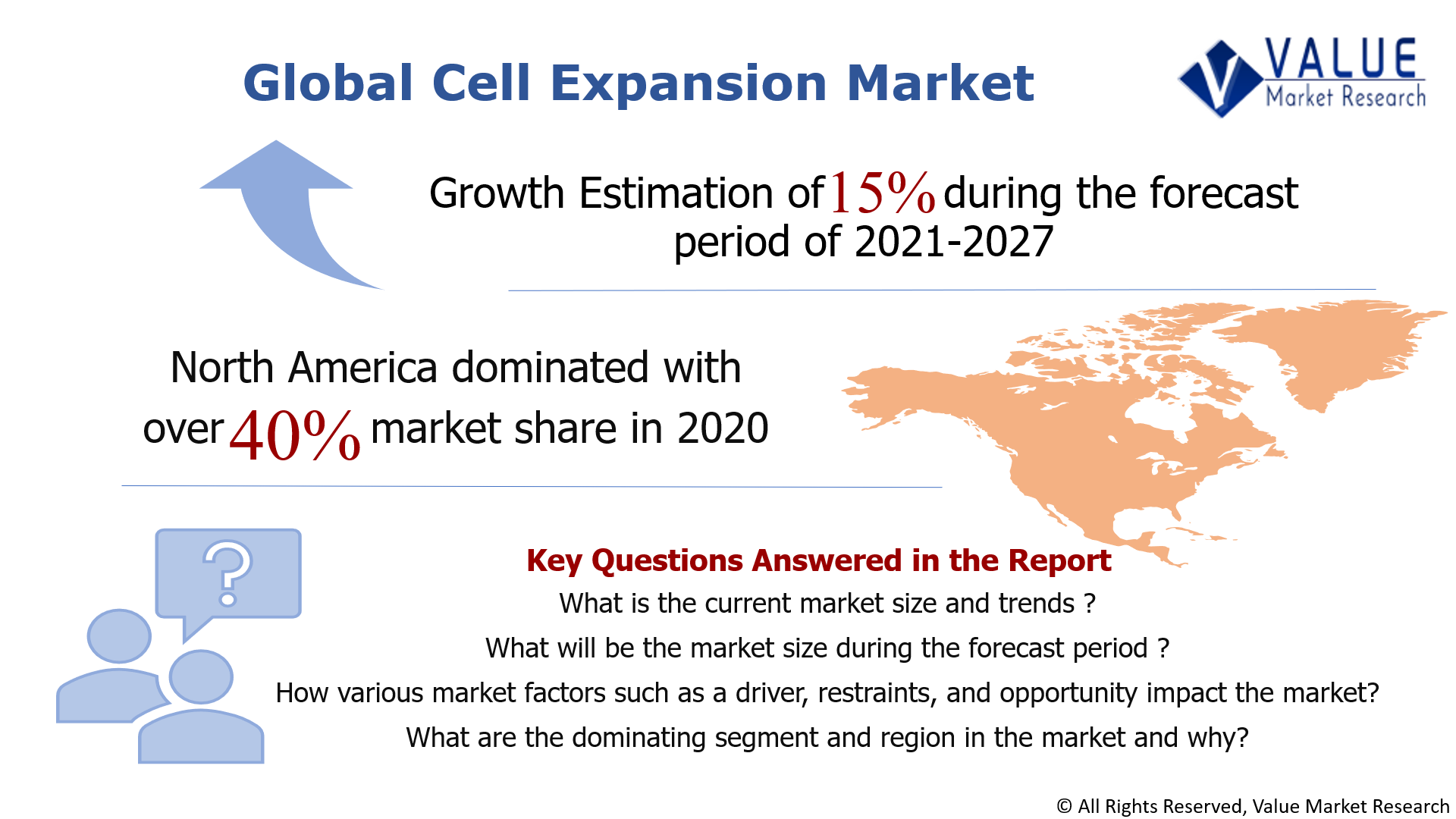 Global Cell Expansion Market Share