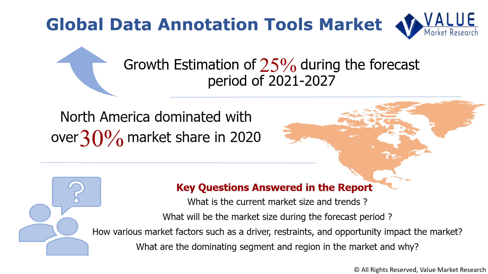 Global Data Annotation Tools Market Share